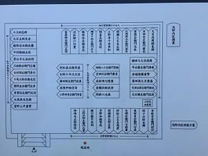 泉岳寺の赤穂義士墓地